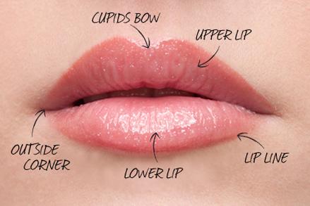 """Đoán """"phúc khí"""" của con người qua đôi môi2"""