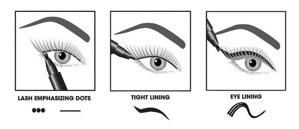 """Giấu nhẹm khuyết điểm mắt nhỏ hẹp bằng cây eyeliner """"ba chấm""""33"""